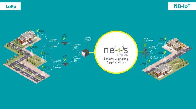 NEOS Akıllı Şehir Aydınlatma Yönetim Platformu %75'e varan elektrik tasarrufu sağlıyor